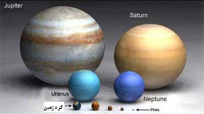 عظمت هستی - مقایسه زمین با سیارات منظومه شمسی